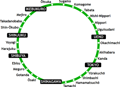 512px-YAMANOTE_LINE